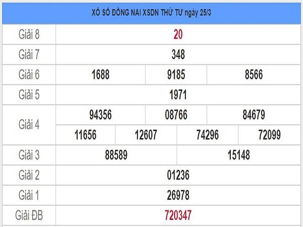 Bảng KQXSDN- Soi cầu xổ số đồng nai ngày 29/04 của các cao thủ