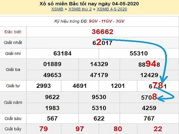 bach-thu-lo-to-mb-ngay-5-5-2020-min