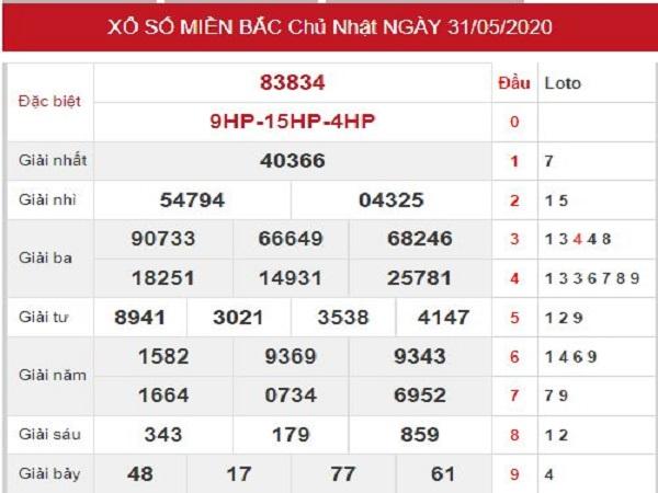 Tổng hợp KQXSMB- Soi cầu xổ số miền bắc ngày 01/06 chuẩn xác