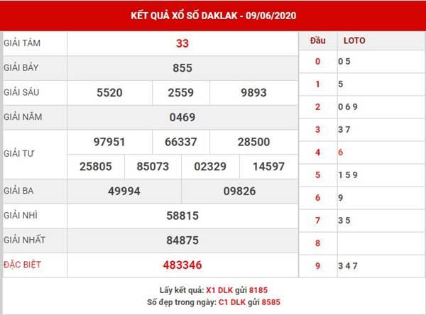 Soi cầu số đẹp XS Daklak thứ 3 ngày 16-6-2020