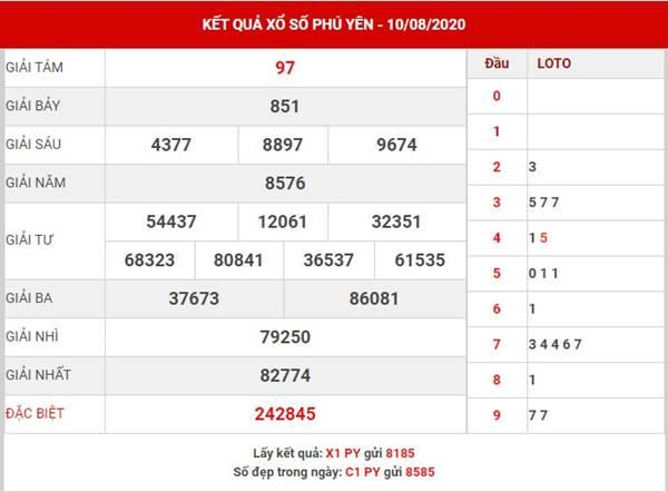 Soi cầu số đẹp XS Phú Yên thứ 2 ngày 17-8-2020