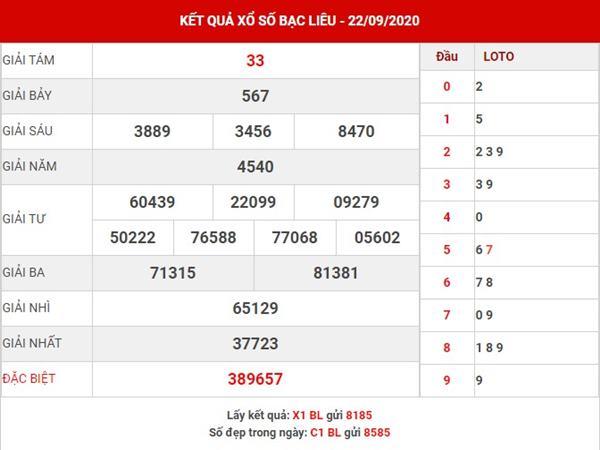 Soi cầu kết quả SX Bạc Liêu thứ 3 ngày 29-9-2020