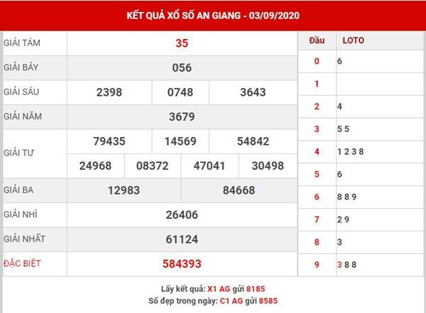 Soi cầu số đẹp SX An Giang thứ 5 ngày 10-9-2020