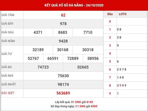 Soi cầu số đẹp sổ xố Đà Nẵng thứ 4 ngày 28-10-2020