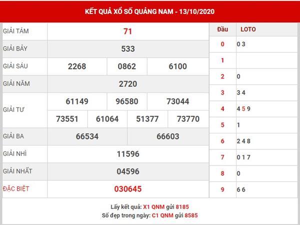 Soi cầu số đẹp kết quả xổ số Quảng Nam thứ 3 ngày 20-10-2020