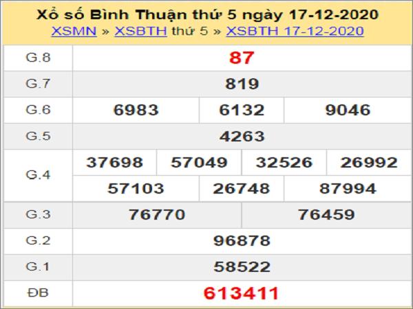 Soi cầu XSBTH 24/12/2020, chốt số dự đoán xs Bình Thuận