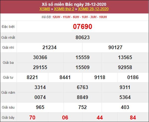 Soi cầu XSMB 29/12/2020 chốt bạch thủ lô miền Bắc thứ 3