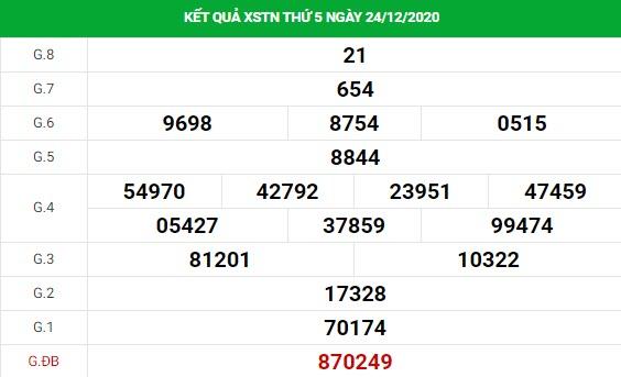 Soi cầu XS Tây Ninh chính xác thứ 5 ngày 31/12/2020