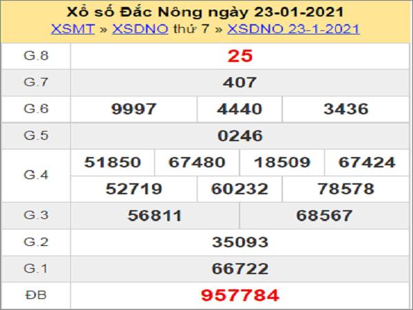 Soi cầu XSDNO 30/1/2021