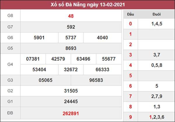 Soi cầu KQXS Đà Nẵng 17/2/2021 thứ 4 khả năng trúng lớn