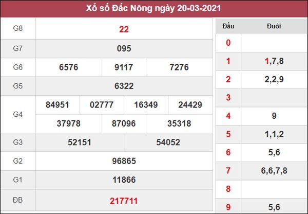 Soi cầu KQXS Đắc Nông 27/3/2021 thứ 7 siêu chuẩn