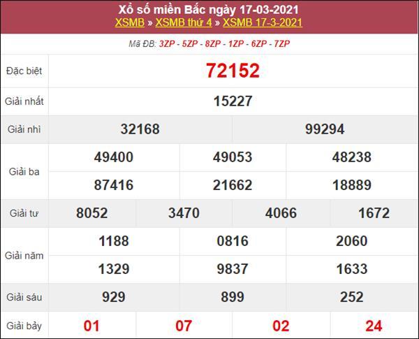 Soi cầu XSMB 18/3/2021 chốt bạch thủ lô miền Bắc thứ 5