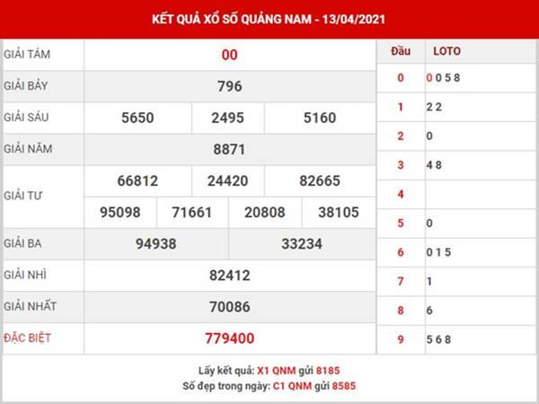 Soi cầu số đẹp KQSXQNM thứ 3 ngày 20/4/2021