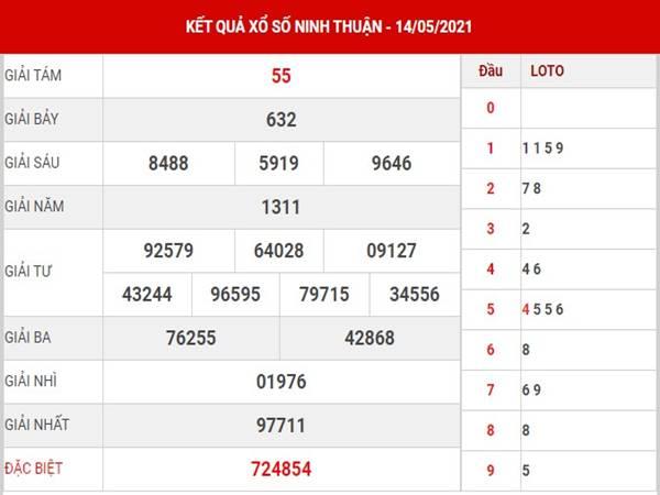 Soi cầu kết quả SX Ninh Thuận thứ 6 ngày 21/5/2021