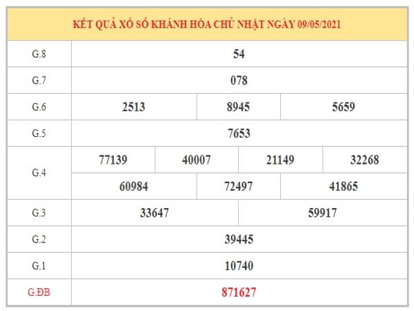 Soi cầu XSKH ngày 12/5/2021 dựa trên kết quả kì trước