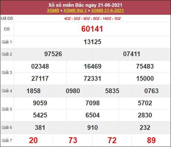 Soi cầu XSMB 22/6/2021 thứ 3 chốt cầu lô VIP miền Bắc