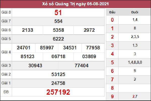 Soi cầu SXQT 12/8/2021 thứ 5 chốt lô VIP Quảng Trị