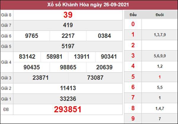 Soi cầu SXKH 29/9/2021 thứ 4 chốt số dự đoán cùng cao thủ