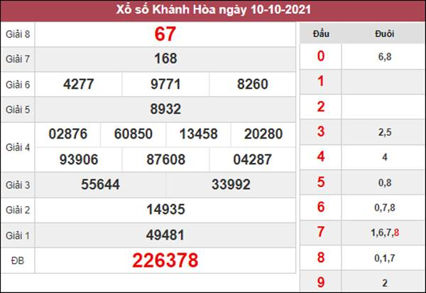 Soi cầu XSKH 13/10/2021 chốt bạch thủ lô Khánh Hòa